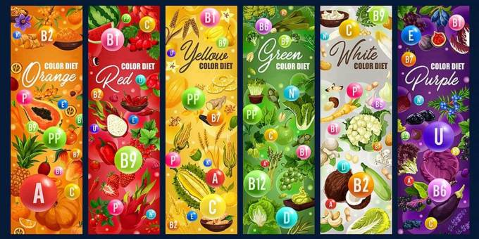 Eat the Rainbow with Whole Food Supplements