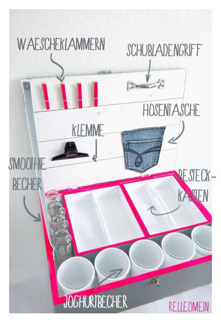 DIY Koffer Upcycling Weinkiste Bastelkoffer Organisation | relleoMein