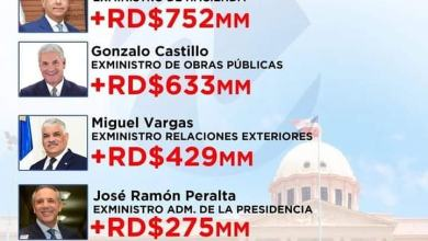 Photo of 5 de los funcionarios salientes más ricos