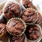 plate of Double Chocolate Banana Muffins