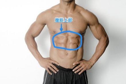 腹筋上部を鍛える