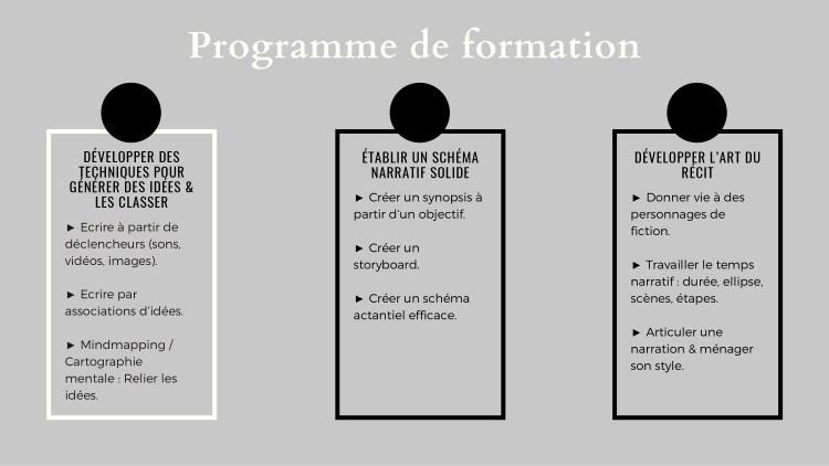 COMMUNICATION - Formation 2 programme