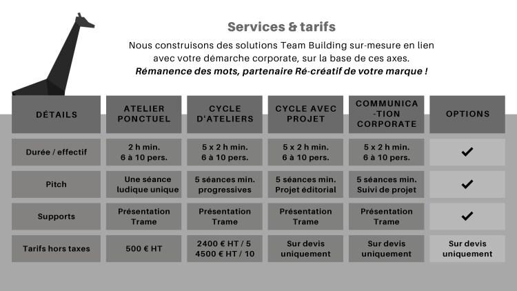 Sur Mesure - Services & tarifs
