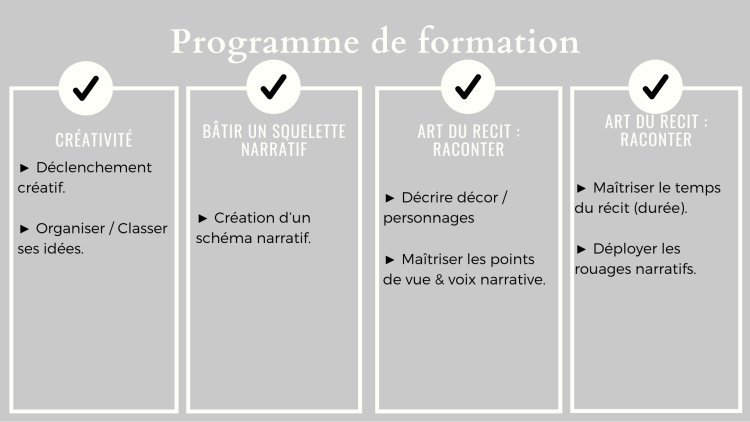 Communication et commerce - Programme 3