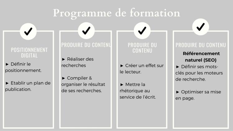 Rédiger pour le web - Programme