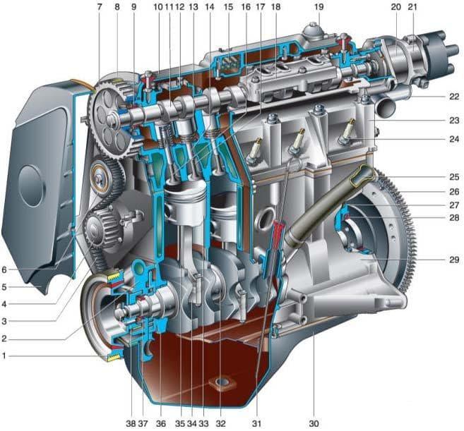 Схема двигателя ВАЗ