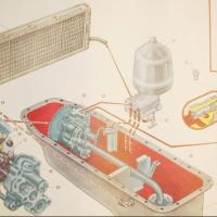 Как устроена система смазки двигателя КамАЗ-740