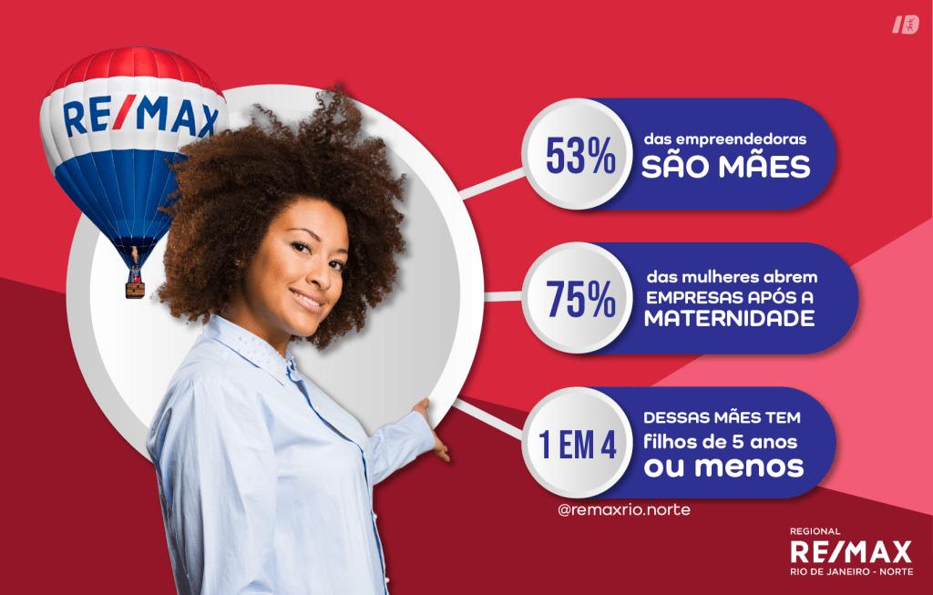 Blog REMAX Infográfico Mães Empreendedoras
