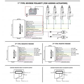 Keyless Entry System - Golf7 Type 3Btn - Model T130
