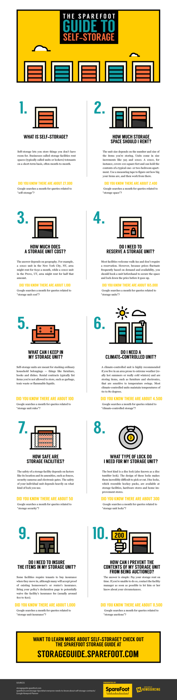 Self Storage Infographic