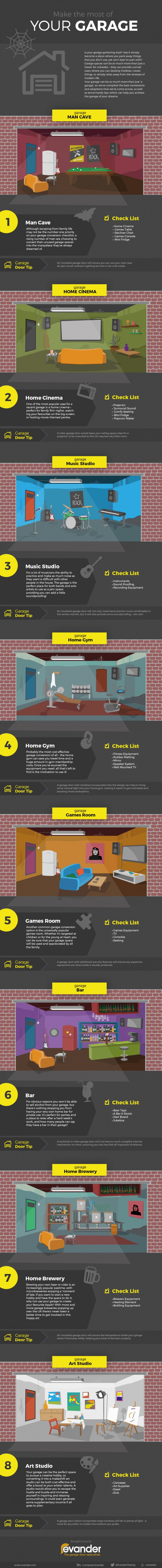 Are you using your garage to the greatest potential? Check out these great ideas to transform your garage and make the most out of it. Make the Most of your Garage infograpic via @tipsaholic #garage #diy #home