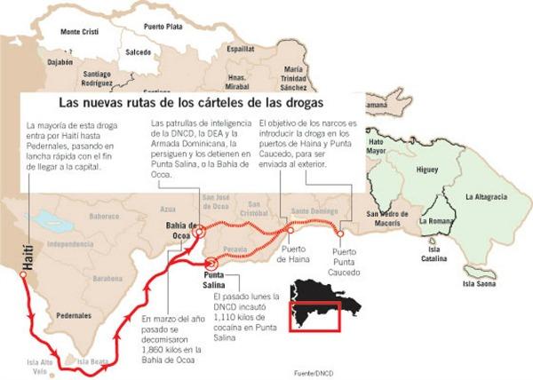 narc ruta