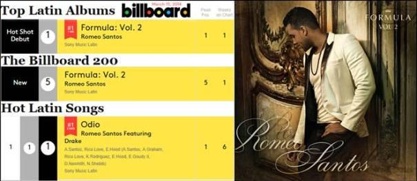 clip image002 Formula Vol. 2 de Romeo debuta #1