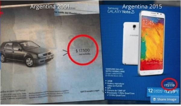 image290 La imagen que explica por qué la inflación argentina es una locura