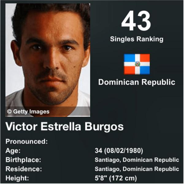 victor Wepa! Víctor Estrella alcanza mejor ranking de su carrera