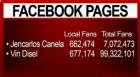 Facebook Ranking RD