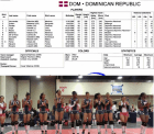 Campeonato Continental Femenino Sub20