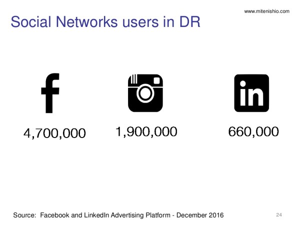 dominican ict stats december 2016 24 1024 República Dominicana tiene 4,700,000 de usuarios de Facebook (y otros datos de las redes)