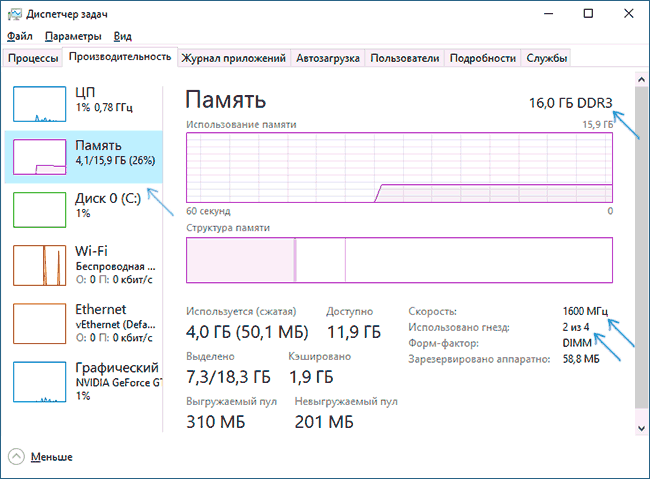 Информация об установленной памяти в диспетчере задач Windows 10
