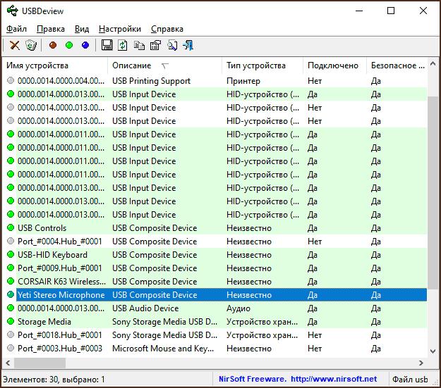 Список устройств в USBDeview
