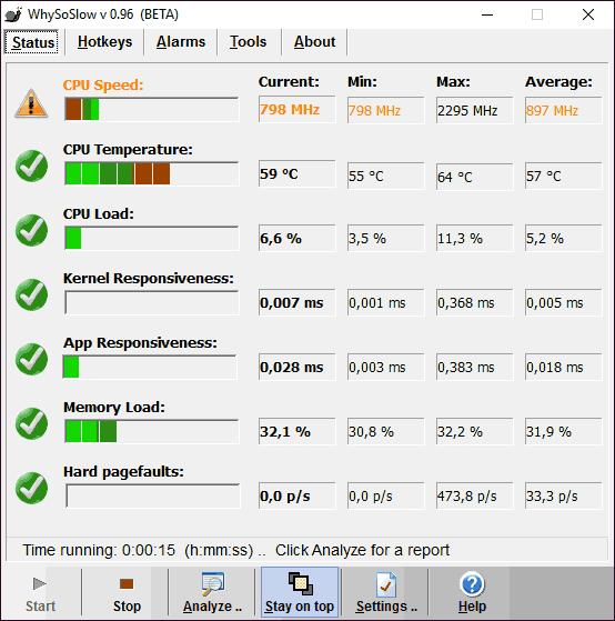 Bestem hvorfor computeren sænker i Whysoslow-programmet