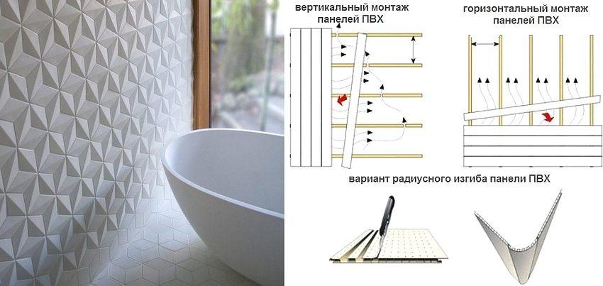 Diferite metode de instalare a panourilor de clorură de polivinil