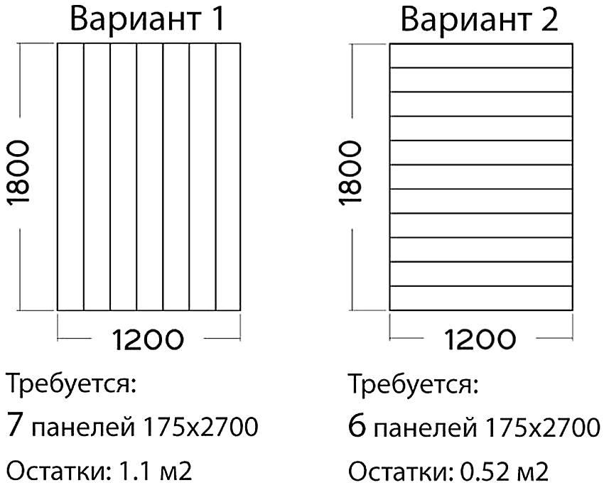 Un exemplu de calcul al panourilor pentru finalizarea plafonului în două moduri diferite