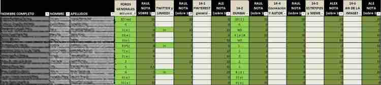 Plantilla de anotaciones para calificación. CC-BY aprehendizajes.com