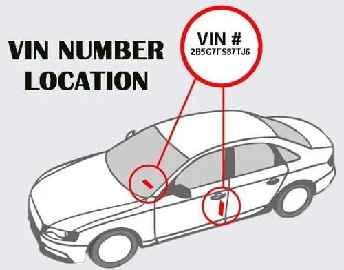 Find Your Vin Number