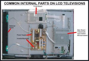 How To Fix A Broken Flat Screen LCD LED TV With Lines or