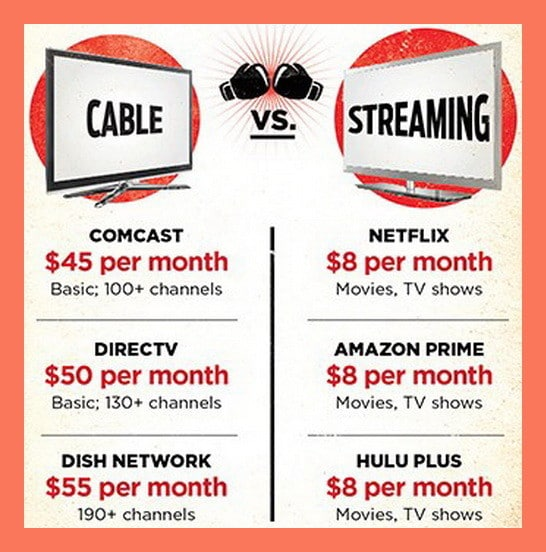streaming tv vs cable tv