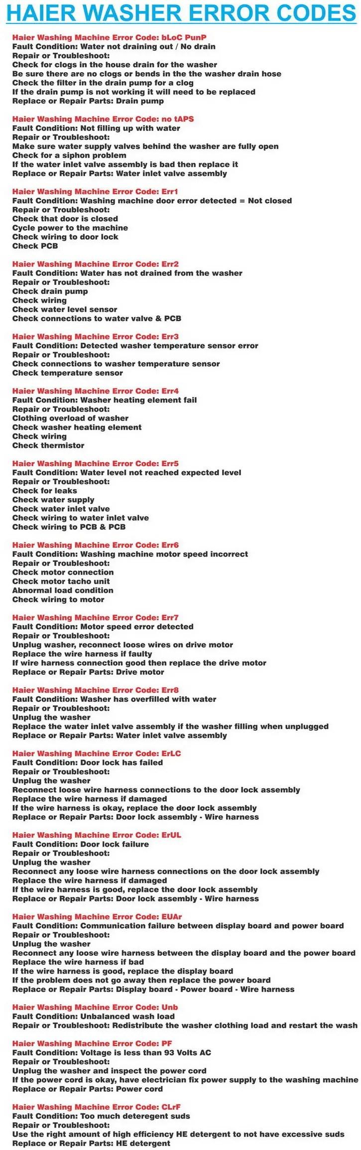 Haier Washing Machine Wiring Diagram | Online Wiring Diagram on estate wiring diagram, roper wiring diagram, sears wiring diagram, crosley wiring diagram, broan wiring diagram, o2 wiring diagram, benq wiring diagram, midea wiring diagram, braun wiring diagram, panasonic wiring diagram, apple wiring diagram, apc wiring diagram, dcs wiring diagram, viking wiring diagram, danby wiring diagram, msi wiring diagram, toshiba wiring diagram, foscam wiring diagram, vivitar wiring diagram, manufacturing wiring diagram,