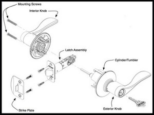 Door Lock Is Hard To Unlock With Key  How To Clean And