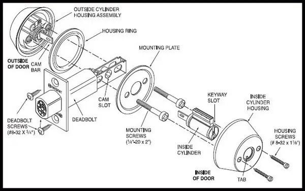 Door Parts Diagram Lock