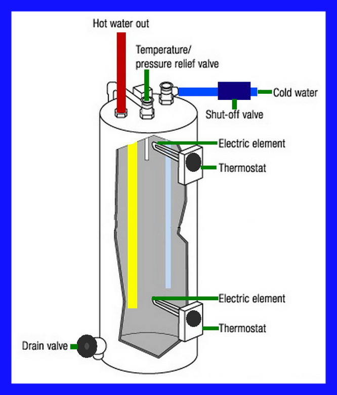 Dc Water Heater Element