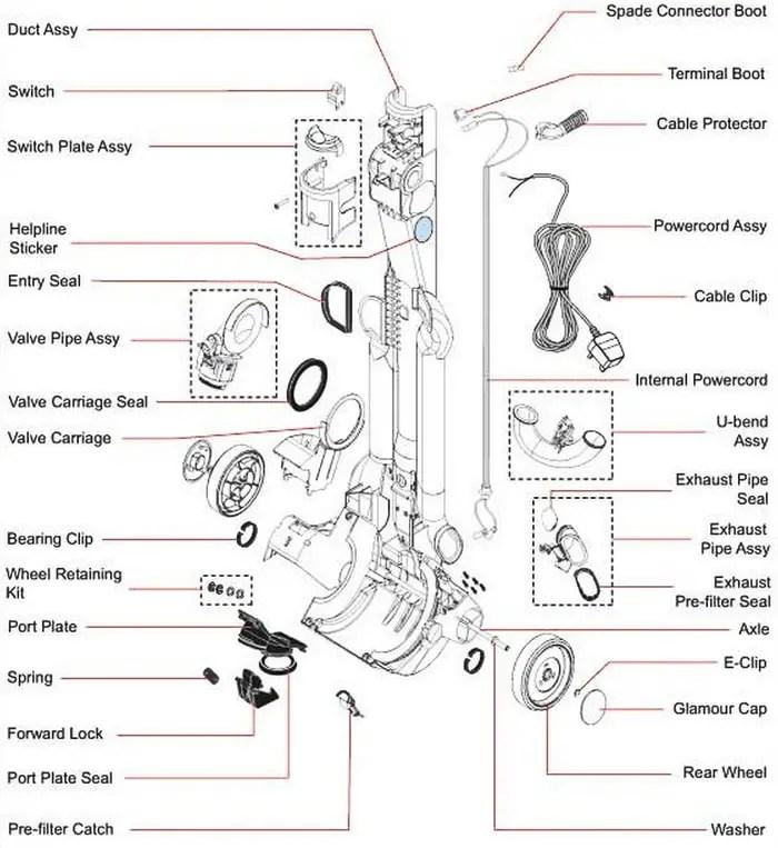 dyson v6 motorhead replacement parts