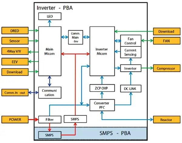 samsung smart inverter wiring diagram  07 volvo s60 fuse