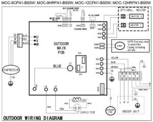 Senville Split System Air Conditioner Error Codes