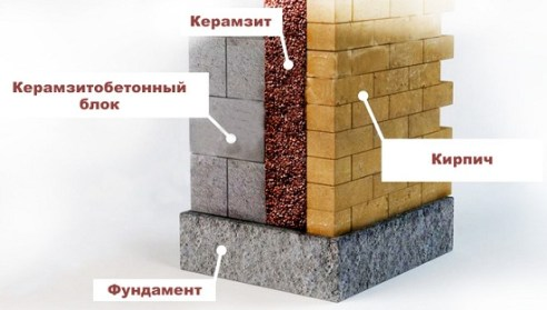 expanded clay wall insulation 2