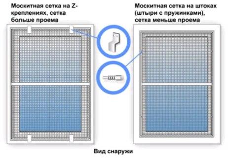 mosquito net frame 3