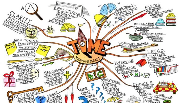 time management for leaders