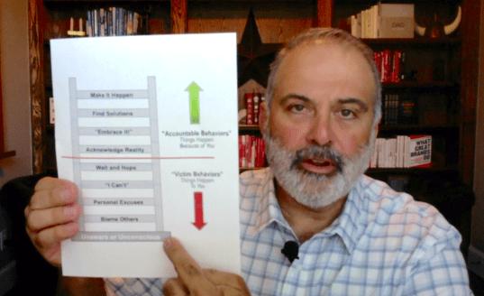 Accountability Ladder video