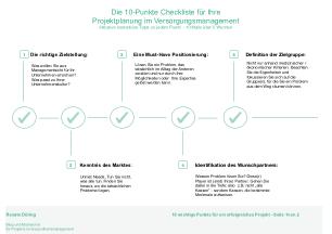10-Punkte-Checkliste