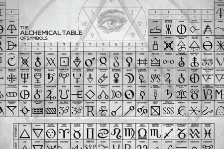 Interior Transformation Symbols Alchemy Electronic Wallpaper