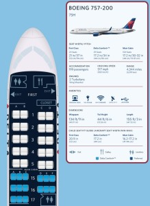 Delta new 757-200H first class and comfort plus seats with cabin divider overhead