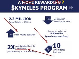 Delta PR slide about SkyMiles