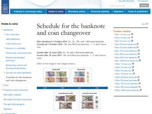 swedish bank notes changing