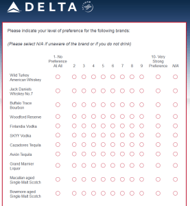 New Delta Air Lines SkyMiles survey for 250 SkyMiles - how would you vote (20)