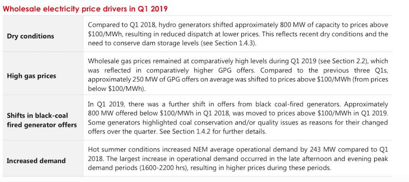 Rising coal and gas prices push electricity prices in