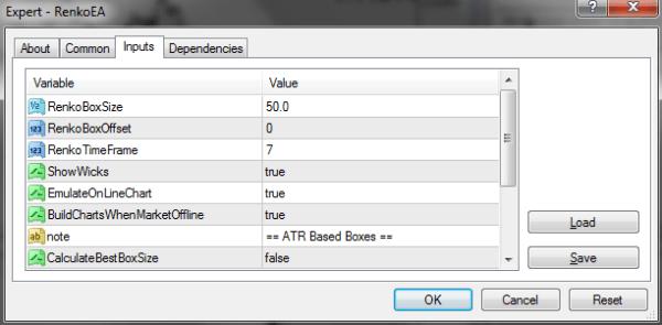 Renko EA Settings/Configuration